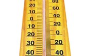 How to Make a Graph of Celsius to Fahrenheit