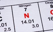 What Is the Highest Possible Oxidation Number of Nitrogen?