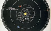 How Does the Solar System Affect the Earth?