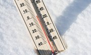Activities for Teaching Hot & Cold Temperature