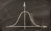 How to Apply the Central Limit Theorem