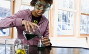 Testable Questions for a Science Project