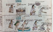 Aztec Hieroglyphics & Meanings