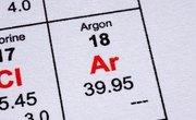 Dangers of Argon