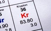 How to Make a Model of a Krypton Atom