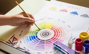 How to Memorize the Color Wheel