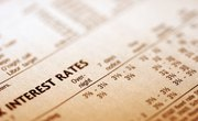 How to Calculate Capital Lease Interest Rates