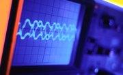 How to Read Oscilloscopes