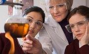 Five Factors That Affect Reaction Rates