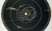Relationship Between Gravity & the Mass of the Planets or Stars