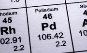 How to Melt a Palladium Bullion