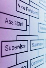 Una tabla organizacional te ayuda a determinar quién es responsable de qué función.