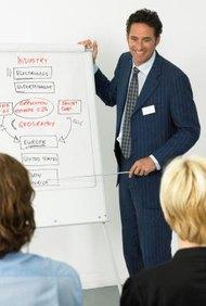 Una estrategia de marketing totalmente sistematizada significa más clientes potenciales y más cierres para tu negocio.