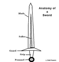 The basic anatomy of a Roman sword is the same as the anatomy of a medieval sword.