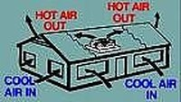Natural Air Conditioning for your Home