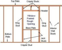 Build a Window Frame