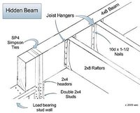 Typical Flush Beam Installation