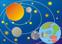 Use poster board to make a solar system project.