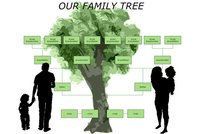 Use your family tree to calculate generation length for your family line.