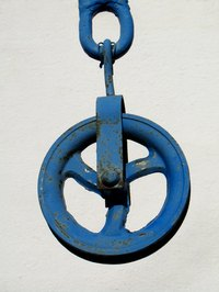 Antique pulley mechanism