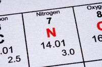 You can test for nitrates in water with the diphenylamine test.