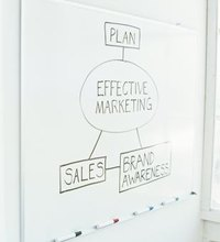 The process of setting marketing goals for your business offers two benefits: it forces you to match your current business needs with your current ...