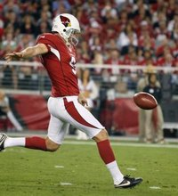 Kicking is a key part of football. Solid punting can change field position, and timely field goals often win games in the closing seconds. Kickers ...