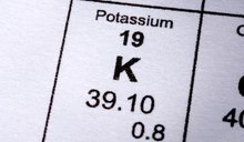 What Are the Benefits of Potassium Chloride?