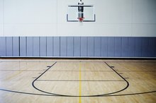 Parts of the Basketball Court