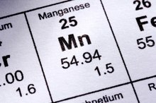 The Symptoms of Manganese Deficiency