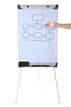 Examples of flow charts in the classroom help students learn how to use them.