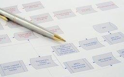 Las estructuras organizativas mejoran la eficiencia y reducen la fricción.