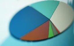 La cuota de mercado se puede mostrar con un gráfico circular.