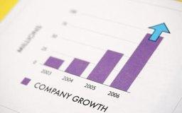 Los resultados de crecimiento de la compañía de gastar el dinero de fuentes internas o externas.