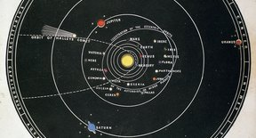 What Does Aws Mean >> How Does the Solar System Affect the Earth? | Sciencing