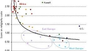 Una puntuación de Child-Pugh es la mejor manera de medir la expectativa de vida de los pacientes con cirrosis.
