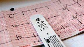 Frecuencia cardíaca.