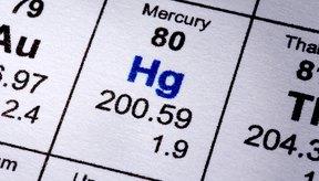 Intoxicación por mercurio.