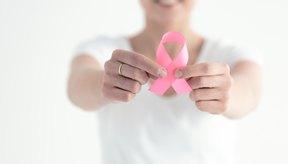 Síntomas del cáncer de mama. Diagnóstico y tratamiento
