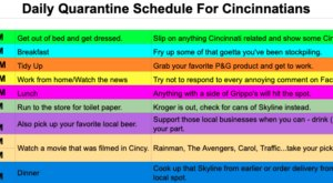 The Daily Quarantine Schedule Anyone Living In Cincinnati Will Relate To