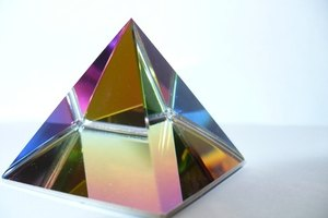 How to Use a Prism for Middle School Labs
