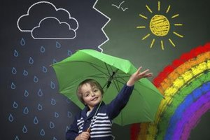 Kindergarten Weather Lesson Plan Activities
