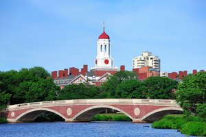Top Ivy League Colleges