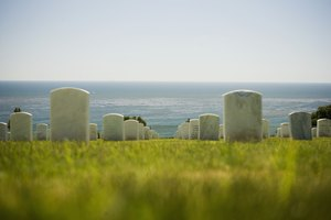 Muslim vs. Christian Funerals