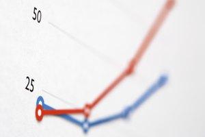 Catch-up Effect in Economics