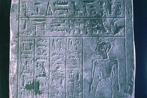 Spiritual Meaning of Symbols Used in Ancient Egypt