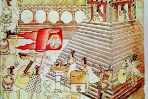 Burial Beliefs of the Aztecs of Mexico