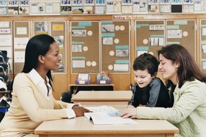 School Based Strategies for ADHD Students