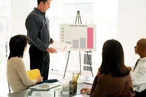 How to Make a Professional Proposal to a Board of Directors