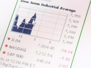 How Can I Buy a Stock in the Dow Jones Industrial?